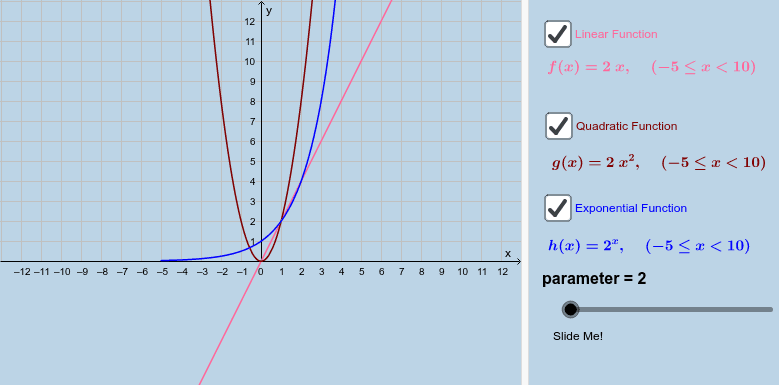 Linear, quadratic and exponential functions Press Enter to start activity