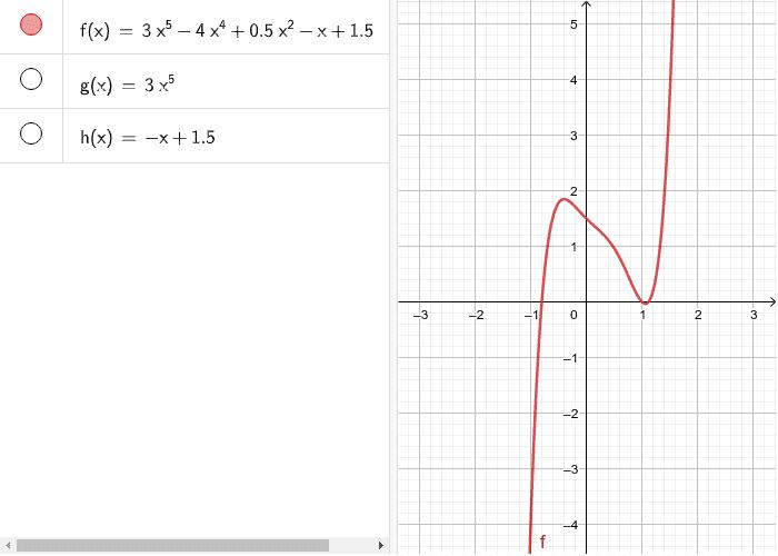 Durch Anwählen der Kreise lassen sich die Graphen zu g und h einblenden. Drücke die Eingabetaste um die Aktivität zu starten