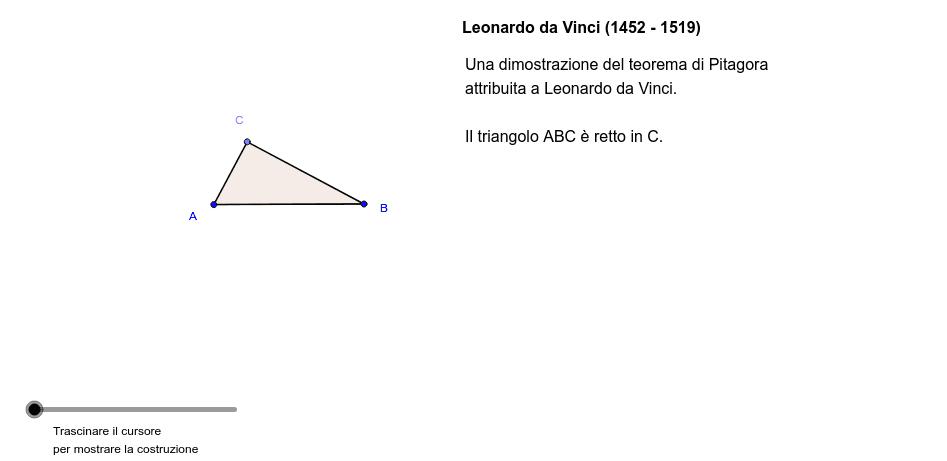 Leonardo Da Vinci Premi Invio per avviare l'attività