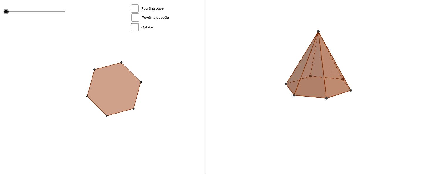 Pomičite kružić i dobit ćete mrežu piramide. Znate li formulu za površinu baze, pobočja te oplošje piramide? Provjerite svoje odgovore klikom na kvadratić. Pritisnite Enter kako bi pokrenuli aktivnost