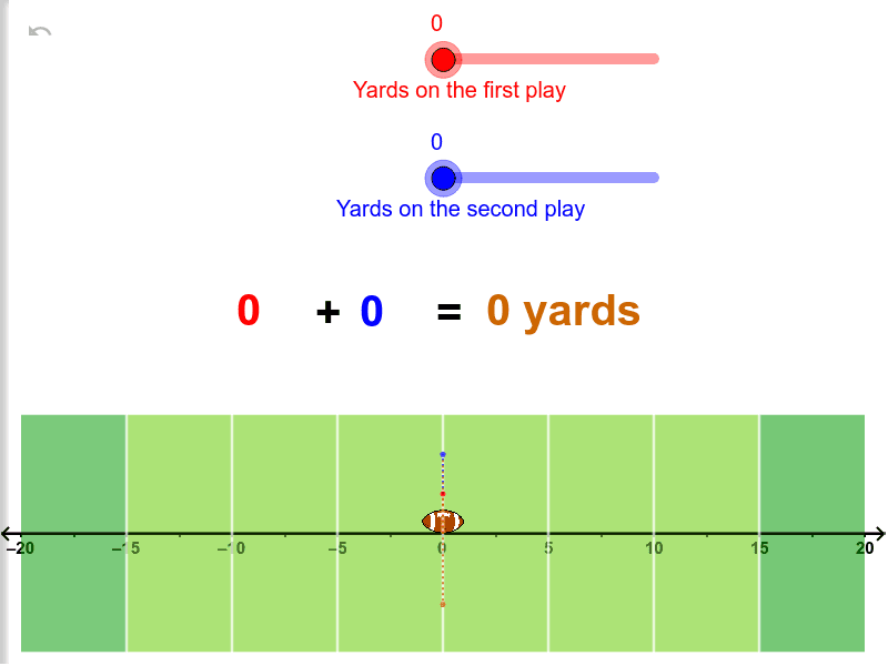 Choose how many POSITIVE yards each play goes. Press Enter to start activity