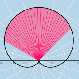 Areas with Polar Coordinates