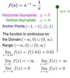 Negative Integer Power Functions