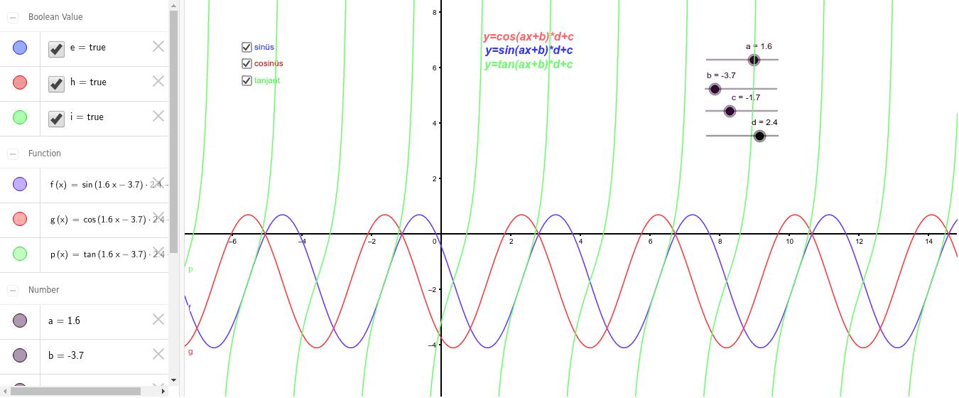 Trigonometrik fonksiyonların değişken değişimine göre grafiklerinde meydana gelen değişim Etkinliği başlatmak için Enter'a basın