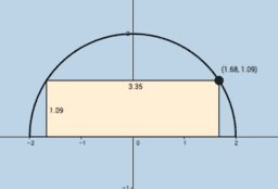 Optimization (Calculus)