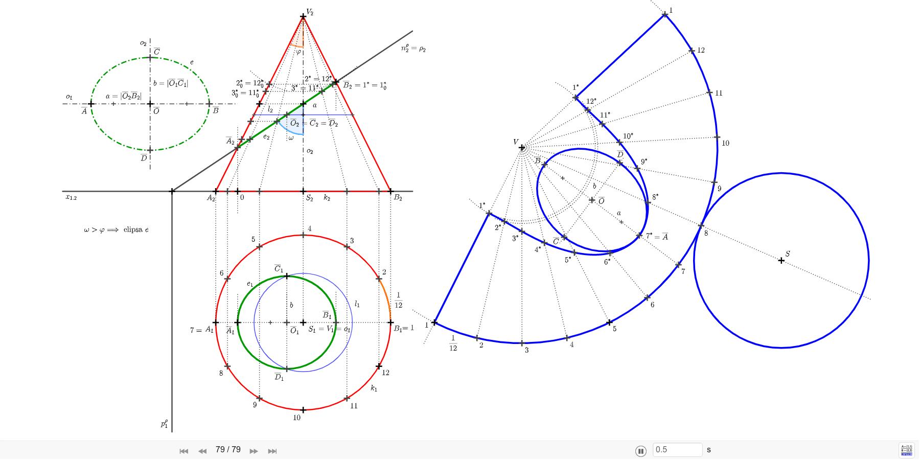Příklad: Sestrojte eliptický řez rotačního kužele rovinou ρ=(-3; ∞; 2). Kužel je dán osou  o=SV a poloměrem kružnice podstavy r=4, S=[3; 6; 0], V=[3; 6; 8]. Sestrojte skutečnou velikost řezu a síť seříznuté části. Zahajte aktivitu stisknutím klávesy Enter