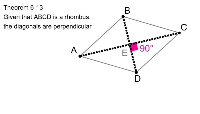 Given that ABCD is a rhombus, the diagonals are perpendicular. Press Enter to start activity