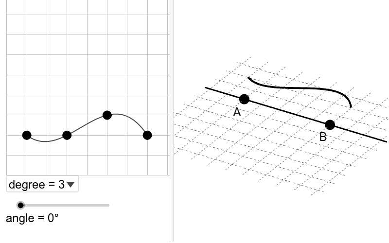 LARGE POINTS are moveble. Press Enter to start activity