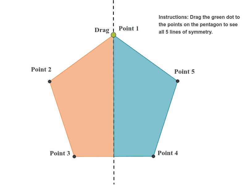 CO.A.3 - Reflectional Symmetry Press Enter to start activity