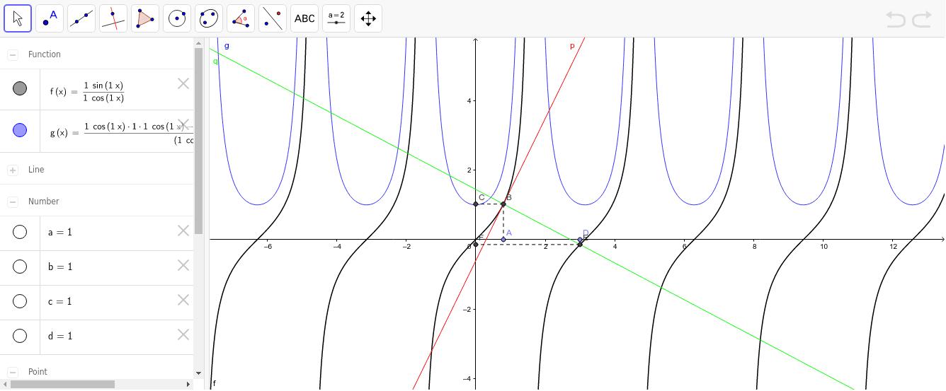La recta roja es la tangente a f(x) en el punto B. Presiona Intro para comenzar la actividad