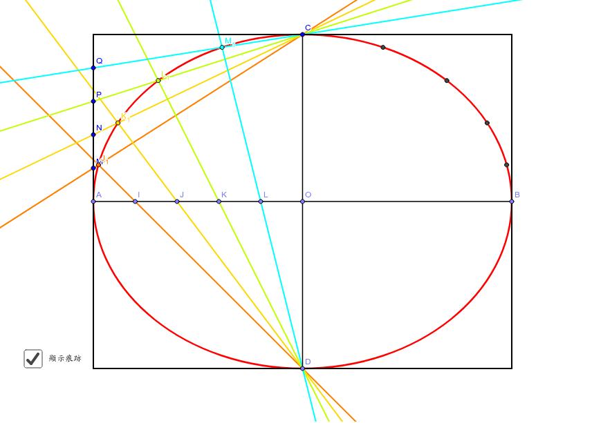 橢圓3--平行四邊形法 按 Enter 开始活动