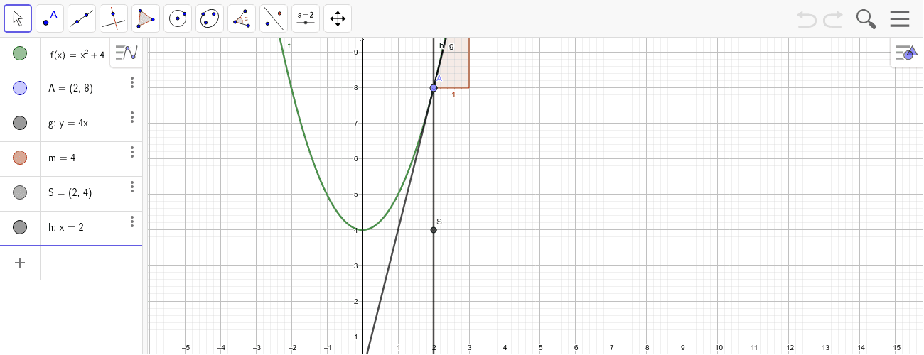 Derivation Of X^2 By Graph Press Enter to start activity