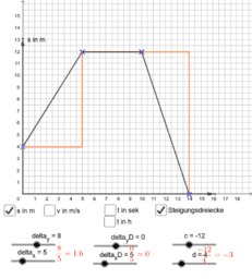 Physik 11/E-Phase