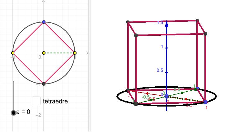 """Solide engendré par translation des ellipses. Version n°2. Tapez """"Entrée"""" pour démarrer l'activité"""