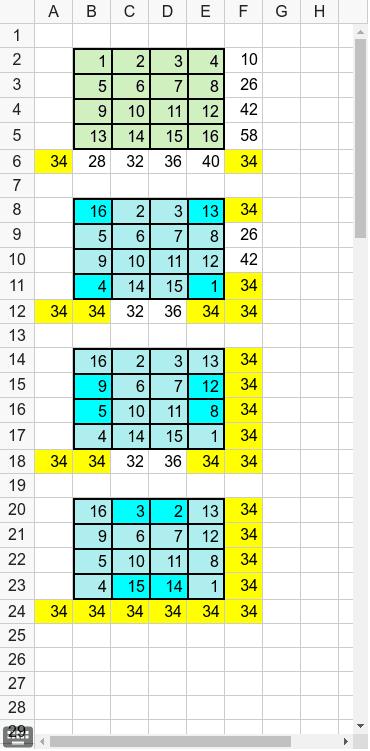 定和は34。それぞれの縦横の和を34に近づけるには、何と何を入れ替えればいいか? ワークシートを始めるにはEnter キーを押してください。