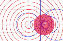 Inverse image of a set of concentric circles