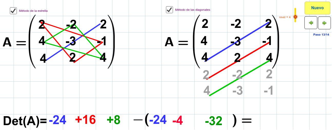 Determinante de una Matriz 3x3 Presiona Intro para comenzar la actividad