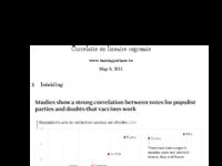 correlatie_en_lineaire_regressie_stvz20210509.pdf