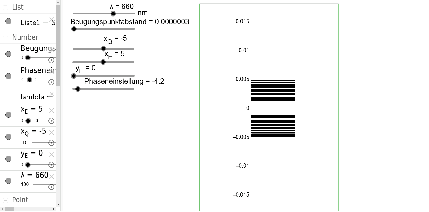 5-2-1 Zonengitter Drücke die Eingabetaste um die Aktivität zu starten