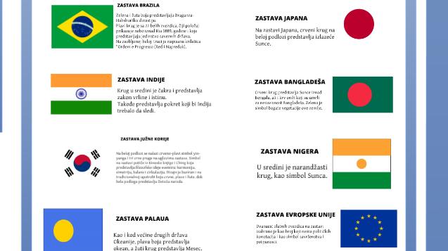 Zastave mnogih naroda u svojoj osnovi imaju krug.