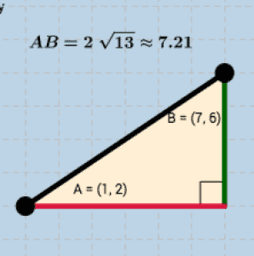 MATH 099 (Elementary Algebra)