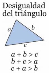 Triángulo lado variable (TLV)