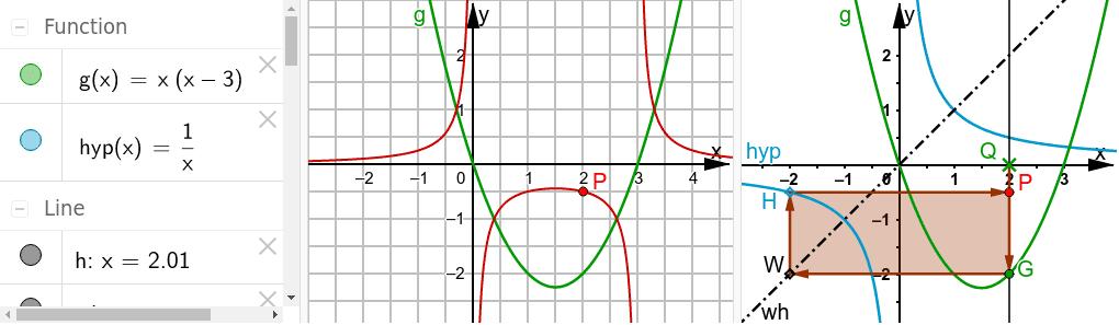 """gekoppelte Grafikfenster, links: Ergebnis auch durch """"Kehrwert denken"""", rechts: Erzeugung durch Verkettung Drücke die Eingabetaste um die Aktivität zu starten"""
