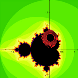 Mandelbrot Visualization