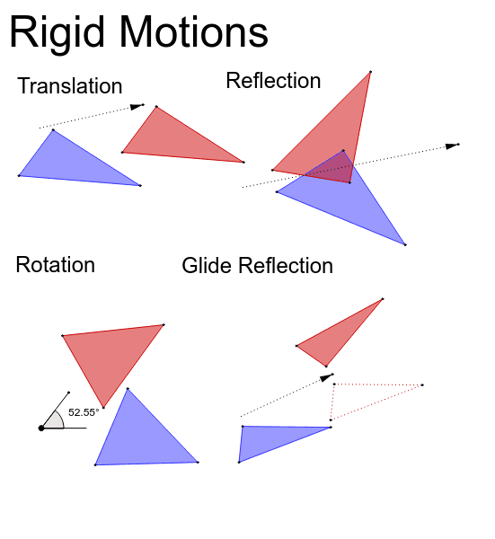 BM 9 -11: Rigid Transformations  Press Enter to start activity