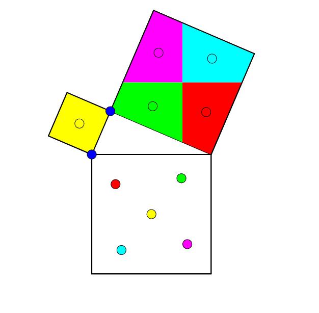 Pitagorin teorem Pritisnite Enter za pokretanje.