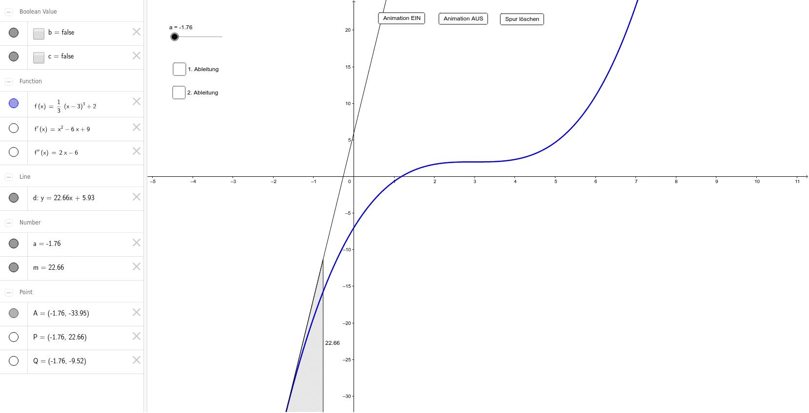 Zusammenhang zwischen erster und zweiter Ableitung im Sattelpunkt Drücke die Eingabetaste um die Aktivität zu starten