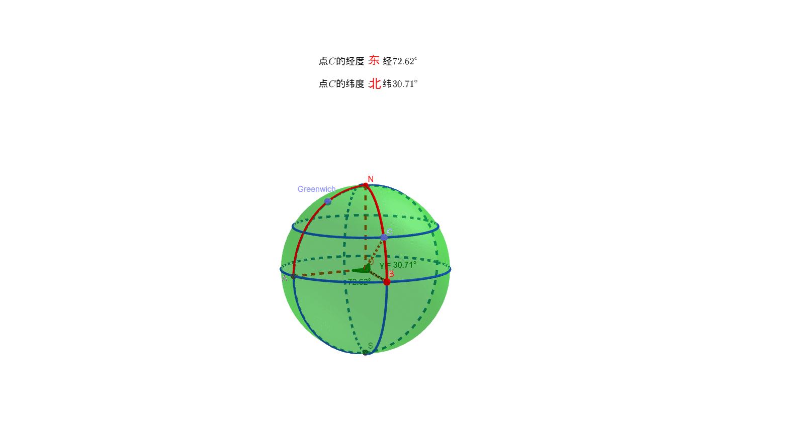 GeoGebra Applet 按 Enter 开始活动