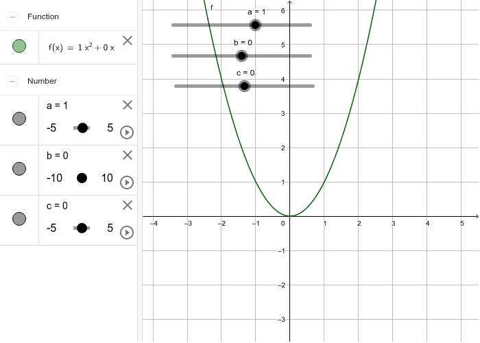 3) Realice el grafico de y= ax^2 + bx + c , considerando los deslizadores a,b y c. Saque conclusiones de lo observado.  Presiona Intro para comenzar la actividad