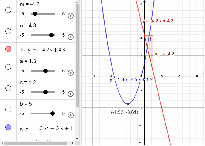 Puedes mover los deslizadores para ver el efecto que los cambios producen en las gráficas. Presiona Intro para comenzar la actividad