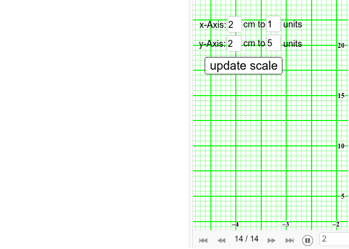 Graph Paper Template Press Enter to start activity