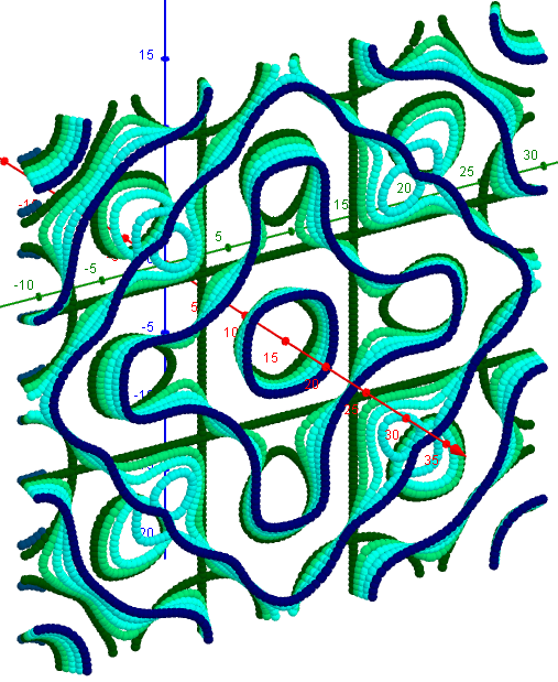 Chladni Figuren- 2 3 5, s=1, L=20    10-15