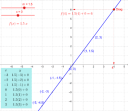 y = mx + c  (table)