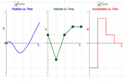 Position, Velocity, and Acceleration vs. Time Graphs