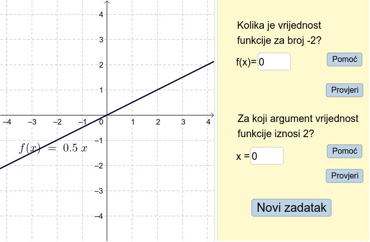 Očitaj iz grafa argument i vrijednost funkcije. Pritisnite Enter kako bi pokrenuli aktivnost