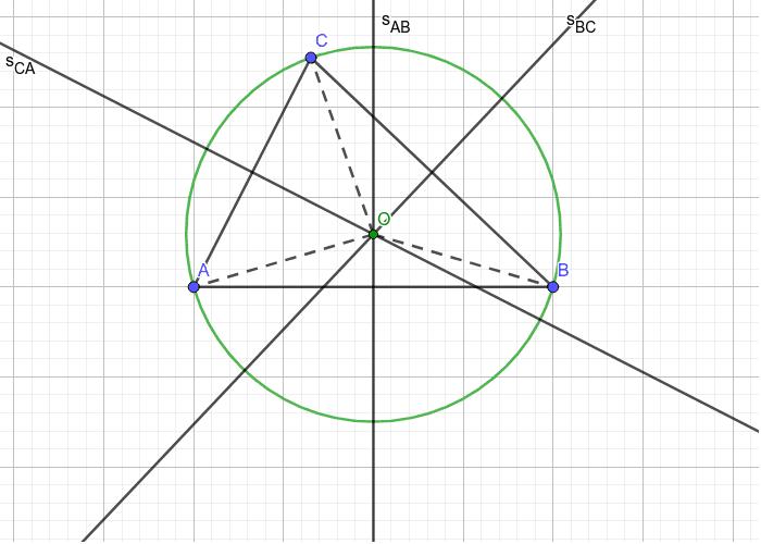 Centar opisane kružnice trougla (O) Press Enter to start activity