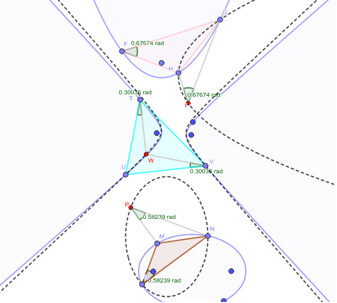 全てペアの円錐曲線があり、垂心なので角度が等しくなる。そして、双曲線の場合は直角双曲線(ペアが重なった時)に垂心も重なる。 ワークシートを始めるにはEnter キーを押してください。