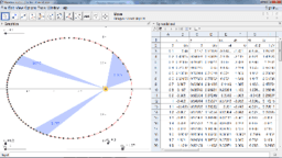Numerical analysis of planetary motion