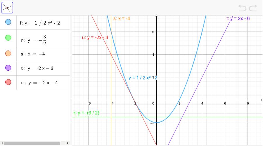 Posizione di una retta rispetto a una parabola Premi Invio per avviare l'attività