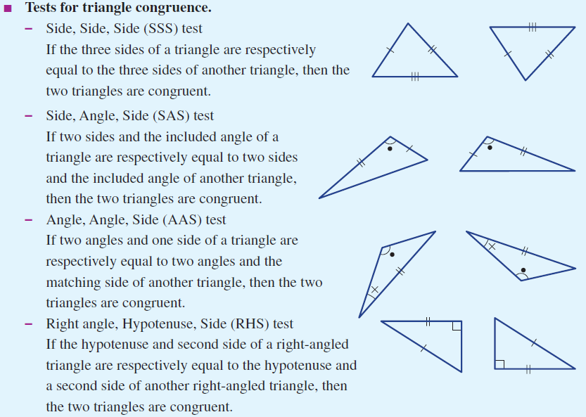 Tests for congruence for triangles