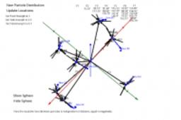 Thomson Problem v42