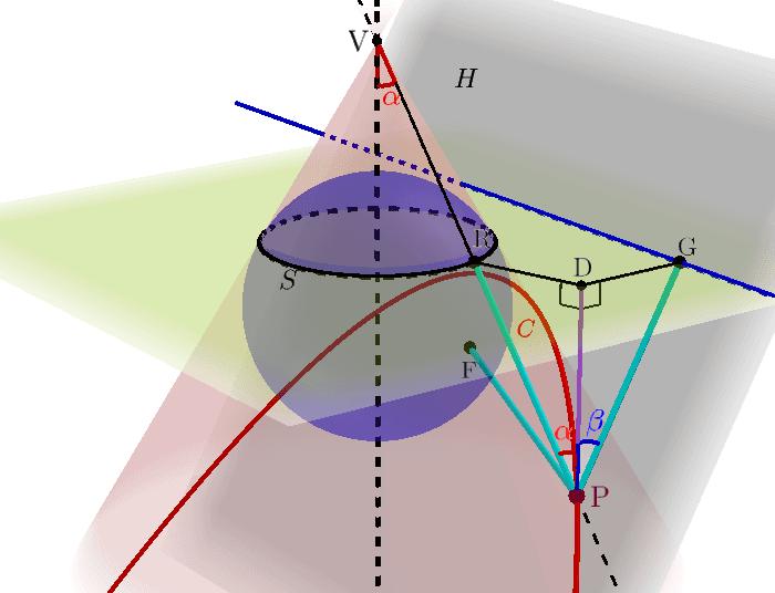 점 P를 움직여보면서 수학적 사실을 찾아보세요. 활동을 시작하려면 엔터키를 누르세요.