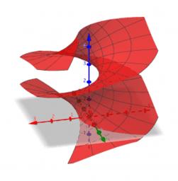 GeoGebra for Geometers