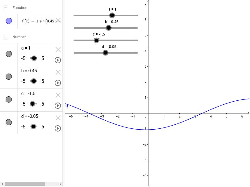 Regola i parametri e analizza la funzione Press Enter to start activity