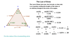 The Sine Law