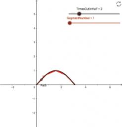 Arc Length Exploration